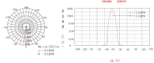 配光曲線.png
