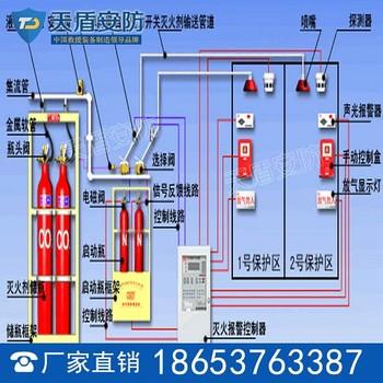 氣體滅火系統參數 氣體滅火系統性能