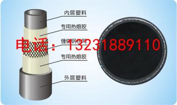 诚信经营SSPE-KML煤矿井下用钢丝网骨架聚乙烯液体管质量好、服务