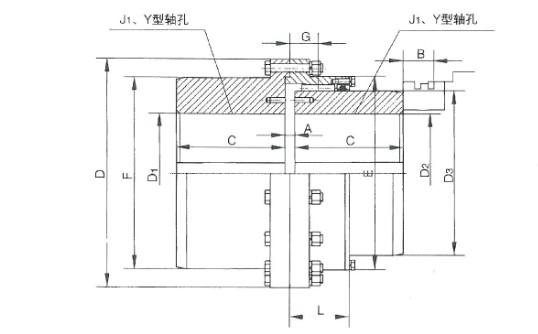 GICL型齿式联轴器
