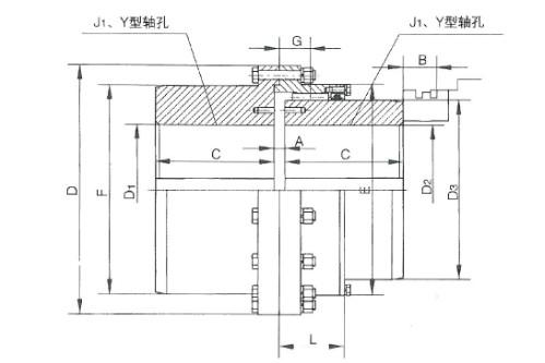 GIICL齿式联轴器