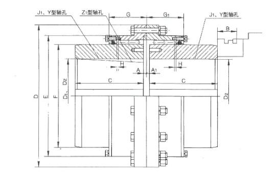 CL齒式聯軸器