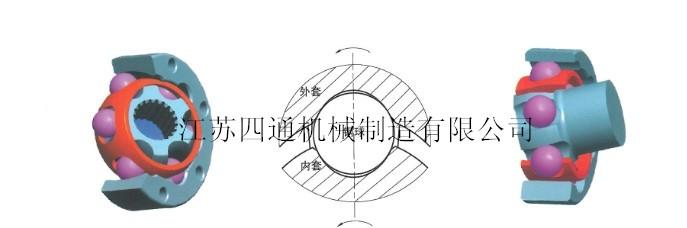 BJ型, 球笼联轴器