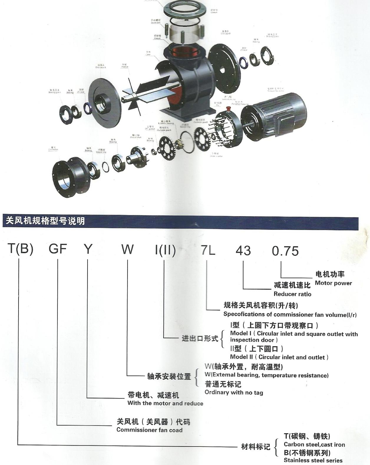 关风机/卸料阀/旋转阀结构图