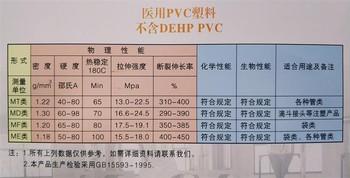 医用pvc塑料